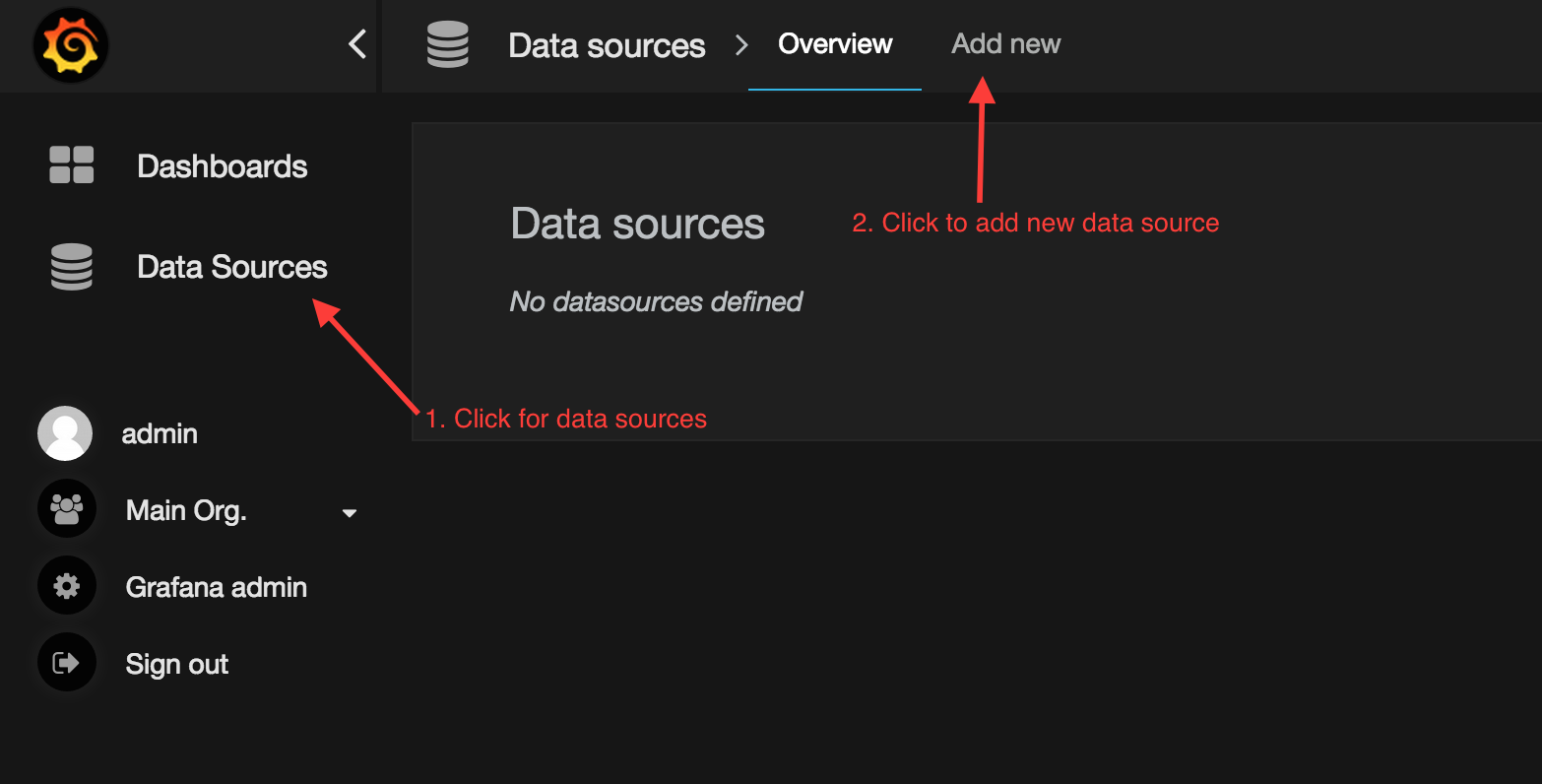 Grafana New Data Source